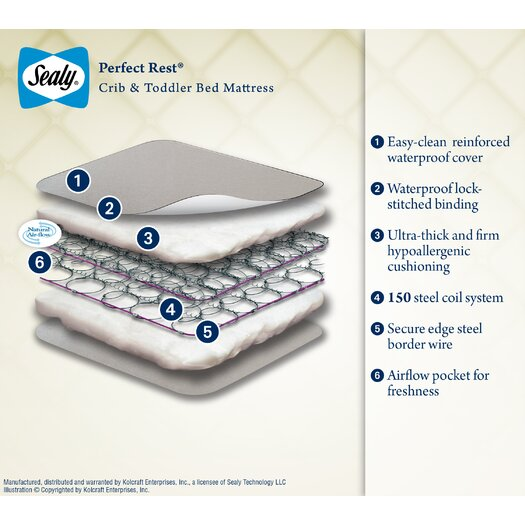 Sealy Perfect Rest Crib and Toddler Bed Mattress