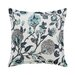 <strong>Samara Euro Sham (Set of 2)</strong> by DwellStudio