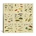 """<strong>""""Butterflies 9 Piece Plate Collection V"""" Canvas Wall Art by Cramer ...</strong> by iCanvasArt"""