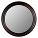 Hitchcock Butterfield Company True Glossy Black Framed Wall Mirror