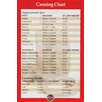 Norpro Canning Chart Magnet