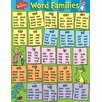 <strong>Dr Seuss Content Word Families</strong> by Eureka!