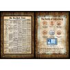 American Coin Treasures New York Times Battle of Gettysburg Coin and Stamp Collection Wall Framed Memorabilia