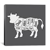 iCanvas Kitchen Beef Chart Graphic Art on Canvas