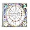 """iCanvas """"Harmonia Macrocosmica - Theoria Solis per Eccentricum sine Epicyclo"""" Canvas Wall Art by Andreas Cellarius"""