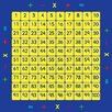 <strong>100 Square Counting Grid Kids Rug</strong> by KaloKids