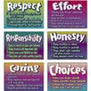 Trend Enterprises Poster Pk Character Traits 6/pk