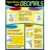 Trend Enterprises Chart Operations With Decimals
