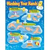 <strong>Chart Washing Your Hands Gr Pk-5</strong> by Trend Enterprises
