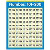 <strong>Numbers 101-200 Math Sm Chart Gr1-3</strong> by Creative Teaching Press