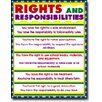 Frank Schaffer Publications/Carson Dellosa Publications Chartlet Rights & Responsibilities