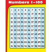 Frank Schaffer Publications/Carson Dellosa Publications Numbers 1-100 Laminated Chartlet