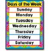 <strong>Chartlet Days In The Week 17 X 22</strong> by Frank Schaffer Publications/Carson Dellosa Publications