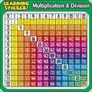 <strong>Teachers Friend</strong> Multiplication-division 4in