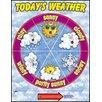 Teachers Friend Weather Dial Chart