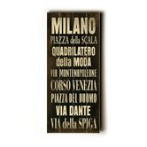 Milano Transit Wood Sign