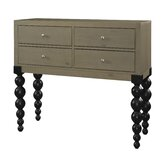 Powell Furniture Sideboards & Buffets