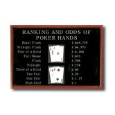 Hand-Carved Poker Ranking and Odds Sign