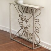 Global Views Console Tables