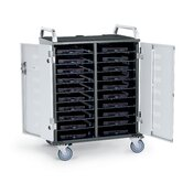 Anthro Laptop Storage Carts