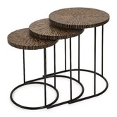 IMAX Nesting Tables