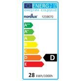 Nordlux Light Bulbs