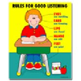 Chartlet Rules For Good Listening