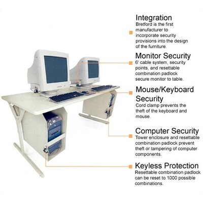 "Bretford Manufacturing Inc 72"" Wide Tech-Guard Work Center For Securing Desktop PCs and iMacs"