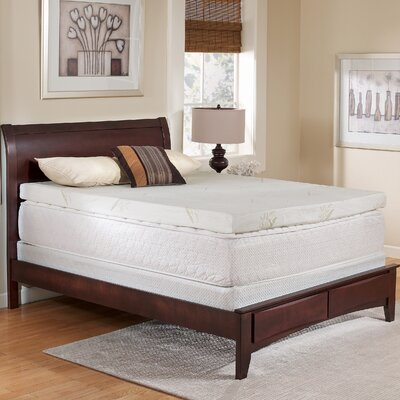 Sears Mattress Sales On Mattress Pads Toppers Bedding