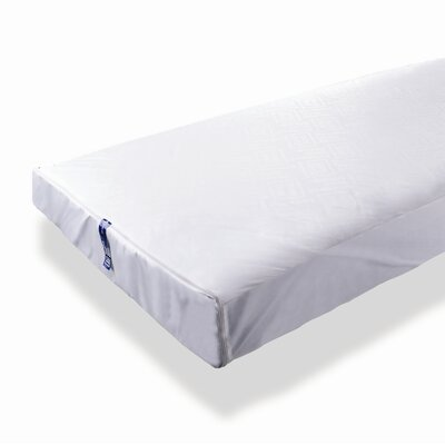 CleanRest MicronOne Box Spring Encasement
