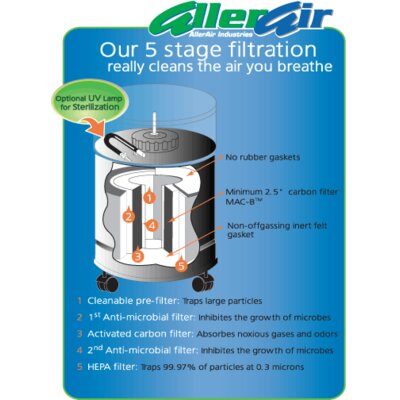 Aller Air 5000 DX-S UV Air Cleaner for concentrated Tobacco Smoke