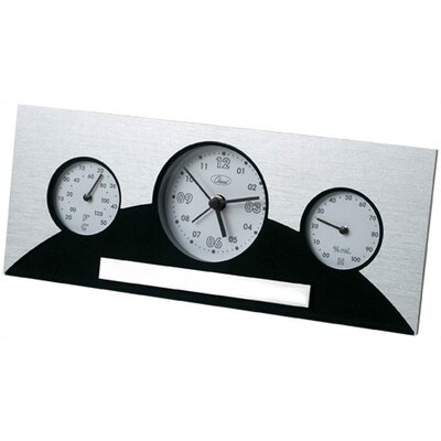 Sydney Time and Weather Clock