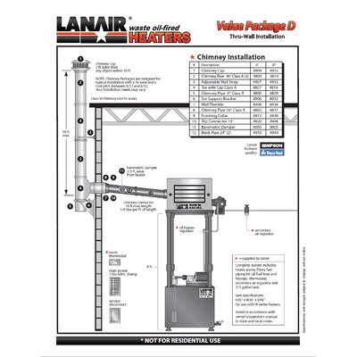 Lanair Products, LLC MX-Series 300,000 BTU Ductable Waste Oil Heater with Wall Chimney and 215 gal Tank