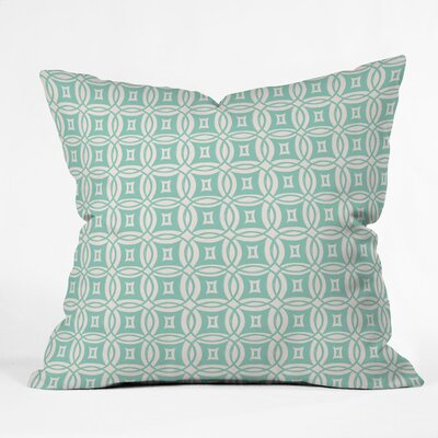 DENY Designs Khristian A Howell Desert Indoor / Outdoor Polyester Throw Pillow