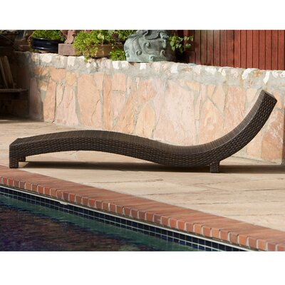 Home Loft Concept Cabo Wicker Lounge Chair (Set of 2)