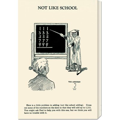 Bentley Global Arts 'Not Like School' by Retromagic Vintage Advertisement on Canvas