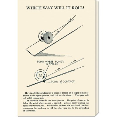 Global Gallery 'Which Way Will It Roll' by Retromagic Stretched Canvas Art