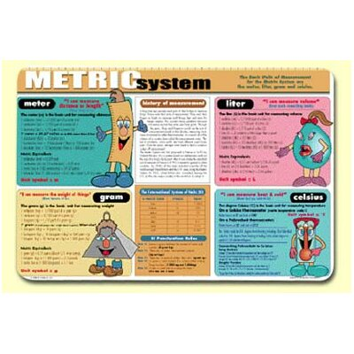 Painless Learning Placemats Metric System Placemat (Set of 4)