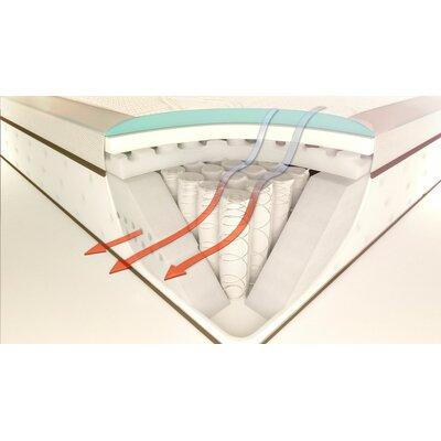 simmons truenergy amanda evenloft extra firm memory foam top mattress bed mattress sale. Black Bedroom Furniture Sets. Home Design Ideas
