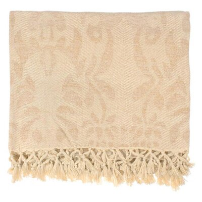 Surya Rug Tristen Viscose Throw