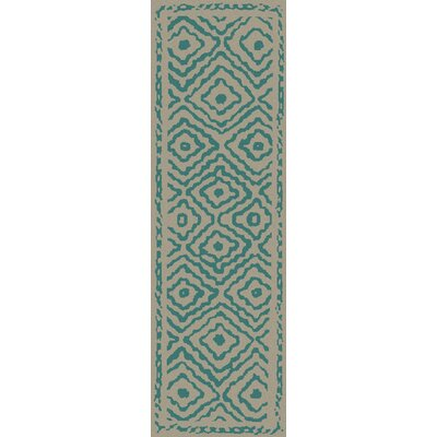 Surya Atlas Malachite Blue Rug