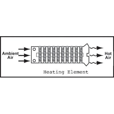 Master Appliance Replacement Heating Elements & Accessories - heating element f/hg-301a
