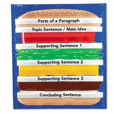 Hamburger Sequencing Pocket Chart