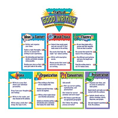 Teacher Created Resources Traits Of Good Writing Bb Set