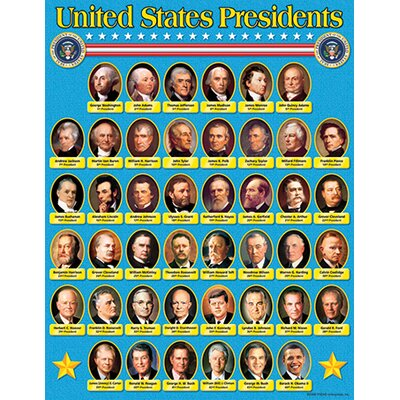 Trend Enterprises United States Presidents Learning