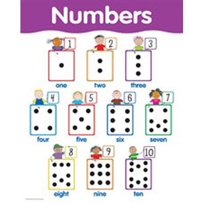 Creative Teaching Press Numbers