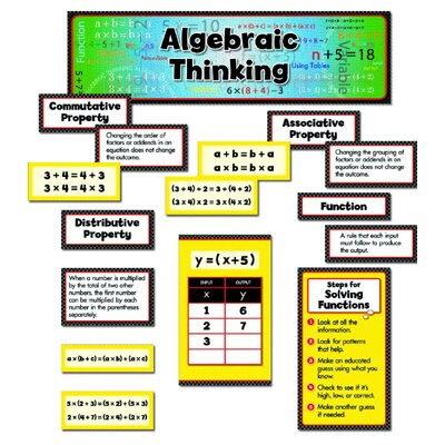 Creative Teaching Press Algebraic Thinking Mini Bbs Gr 3-5