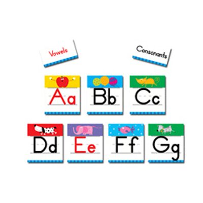 Creative Teaching Press Alphabet Bb Set