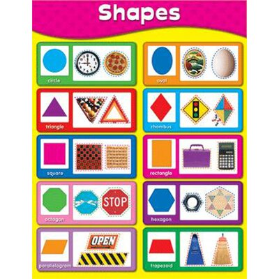 Frank Schaffer Publications/Carson Dellosa Publications Chartlets Shapes