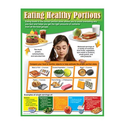 Frank Schaffer Publications/Carson Dellosa Publications Eating Healthy Portions Chartlet